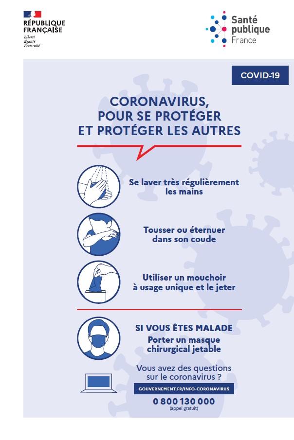 Coronavirus : les gestes à adopter